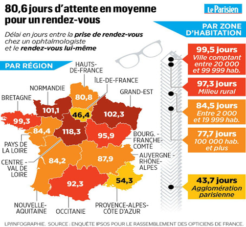 Carte de France des délais d'attente